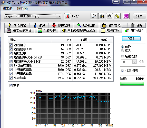 4TBSeagate Backup+ Fast实测