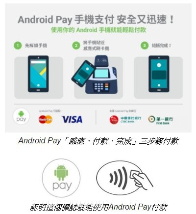 Google 宣布 Android Pay 正式在台上线